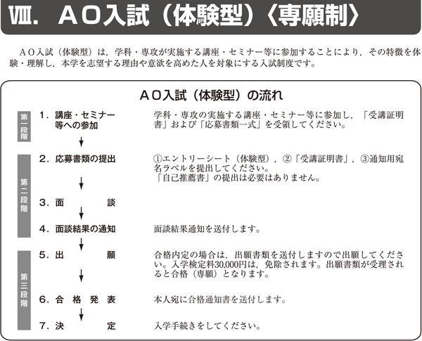 平成30年度入学試験 AO入試(体験型)について