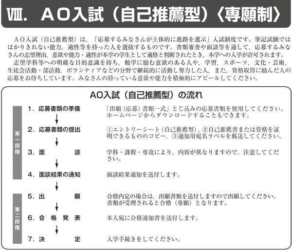 2019(平成31)年度入学試験 AO入試(自己推薦型)Ⅰ期について