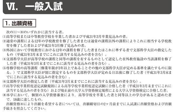 2019(平成31)年度入学試験 一般入試(Ⅰ期)について